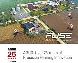 History of Precision Farming